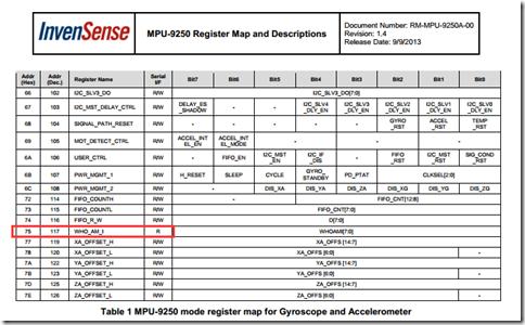 Beaglebone Black – 连接GY-91 MPU9250+BMP280 九轴传感器(1)