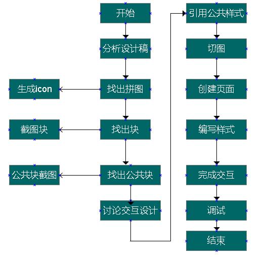 class命名(及前端命名)(图2)