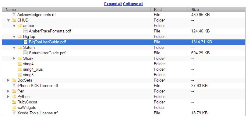 jQuery treetable【表格多重折叠树功能及拖放表格子元素重新排列】
