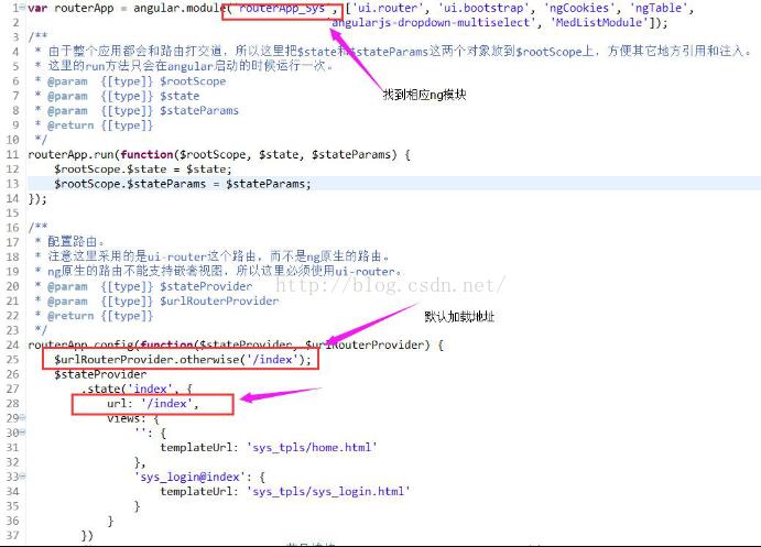 AngularJS进阶(三十九)基于项目实战解析ng启动加载过程