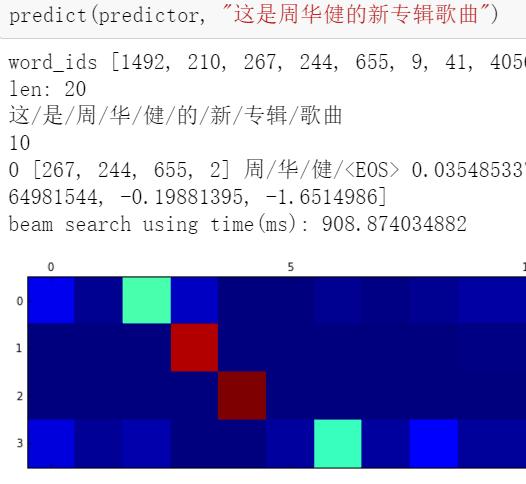 可视化展示attention(seq2seq with attention in tensorflow)