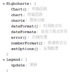 highcharts 系统梳理笔记