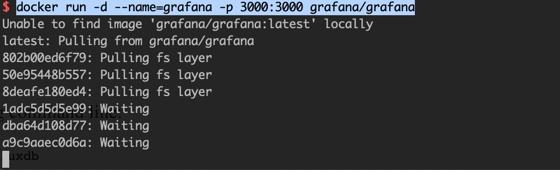 AspNet Core下利用app-metrics+Grafana + InfluxDB实现高大上的